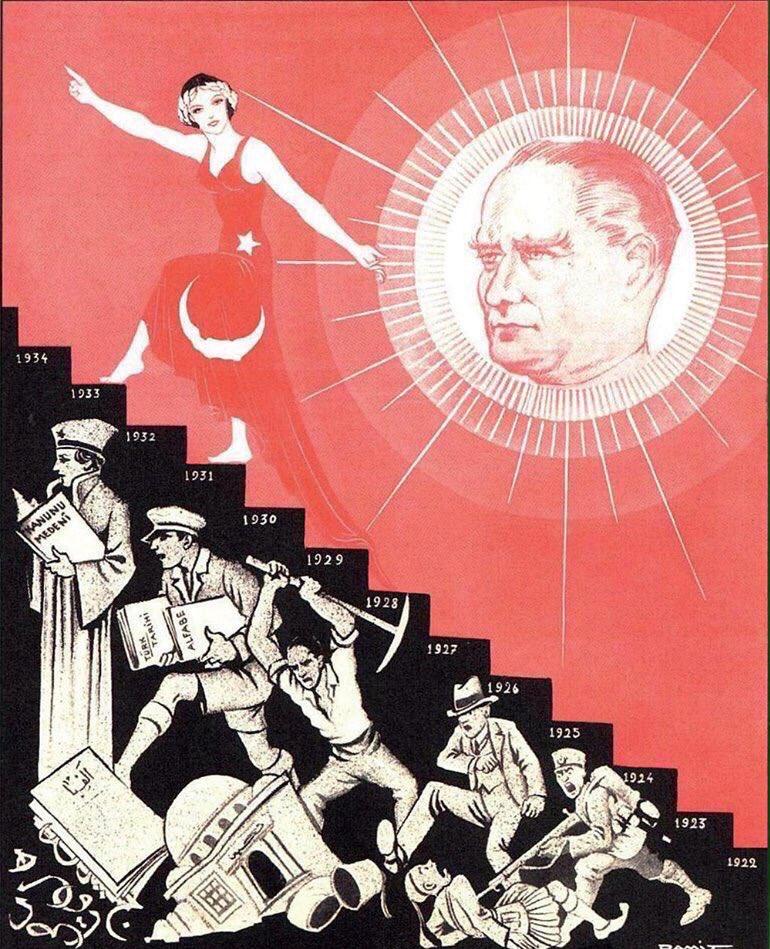 ataturk secularistprop